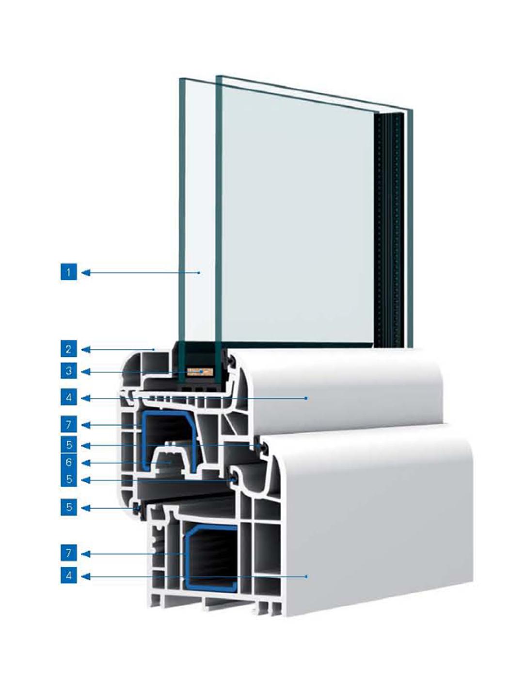 Jednotlivé části plastových oken
