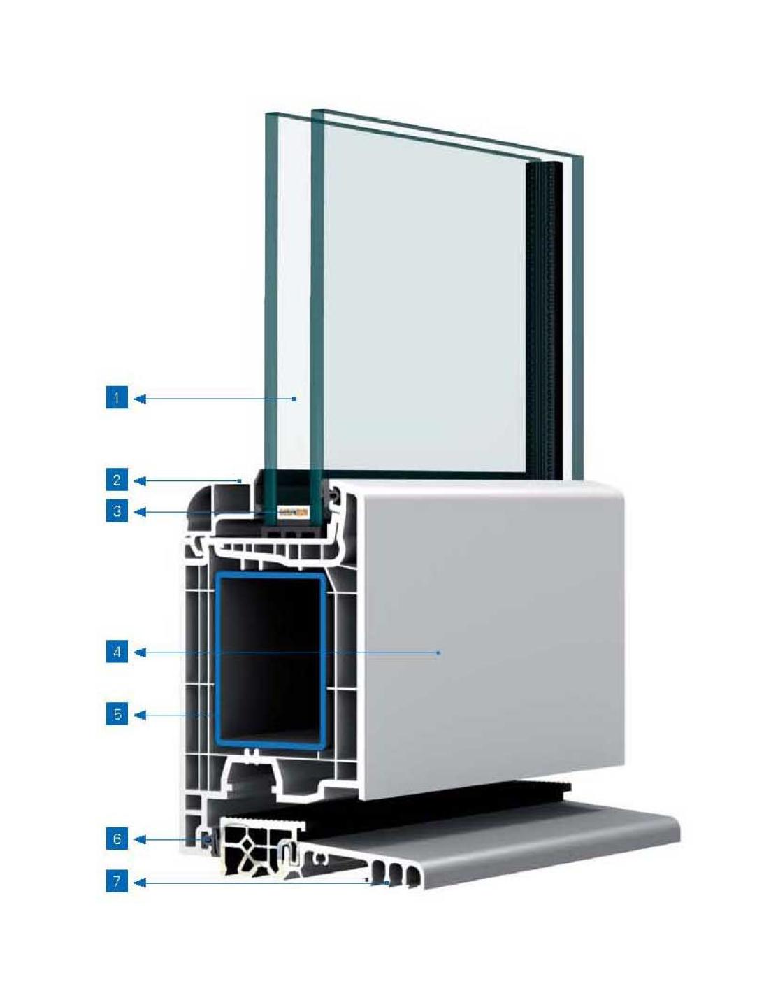 Jednotlivé části plastových dveří