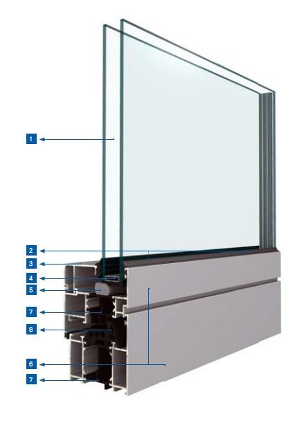 Jednotlivé části hliníkového okna